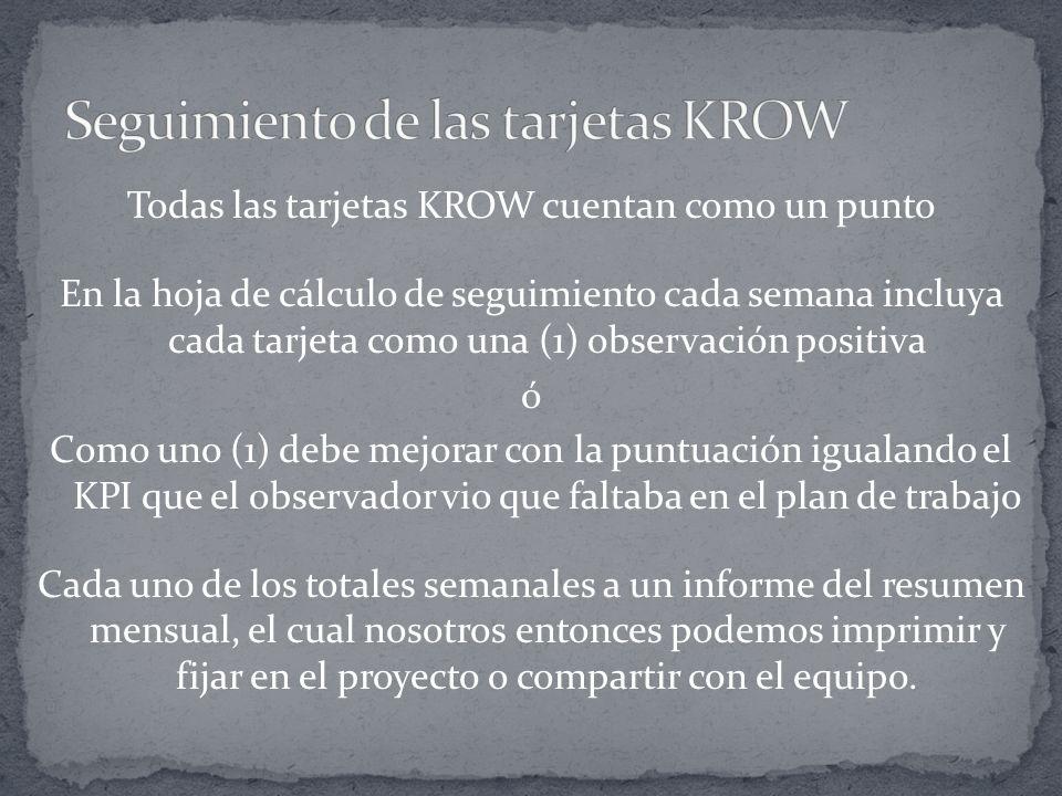 Todas las tarjetas KROW cuentan como un punto En la hoja de cálculo de seguimiento cada semana incluya cada tarjeta como una (1) observación positiva