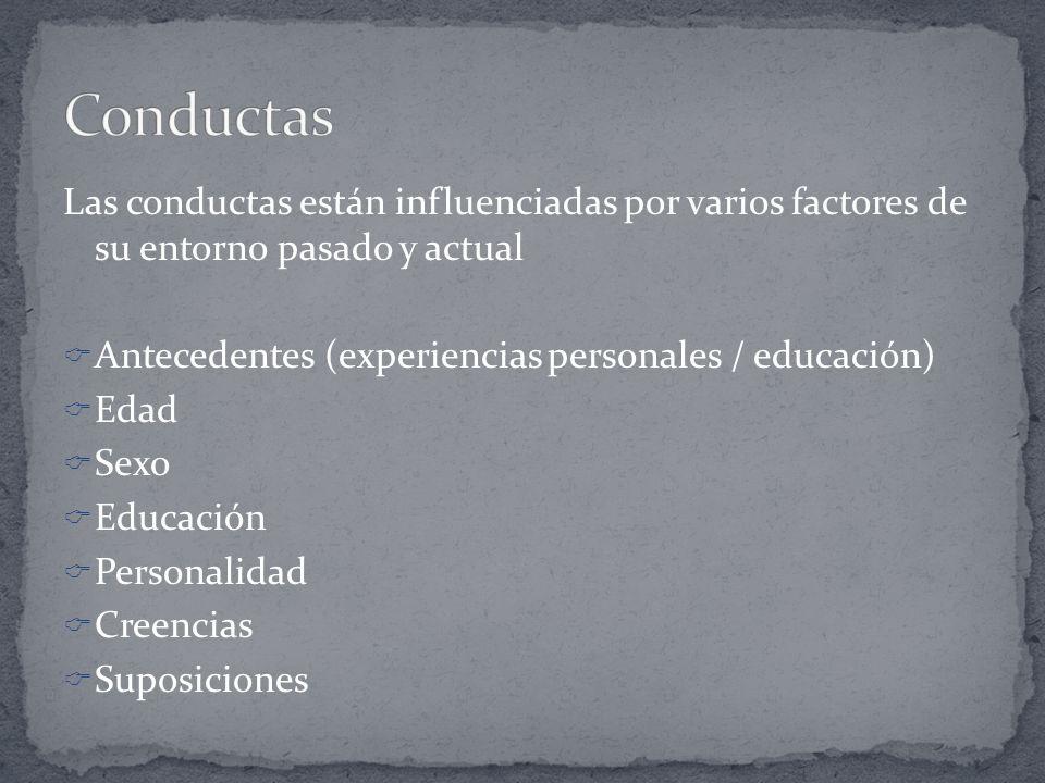 Las conductas están influenciadas por varios factores de su entorno pasado y actual Antecedentes (experiencias personales / educación) Edad Sexo Educa