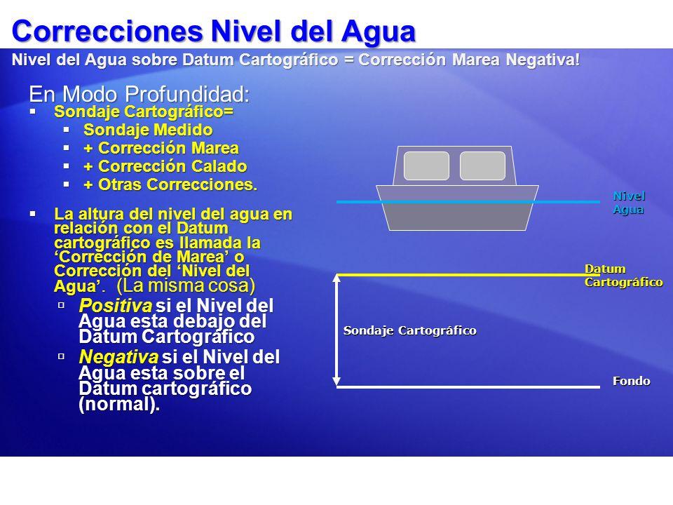 Correcciones Nivel del Agua Nivel del Agua sobre Datum Cartográfico = Corrección Marea Negativa! En Modo Profundidad: Sondaje Cartográfico= Sondaje Ca