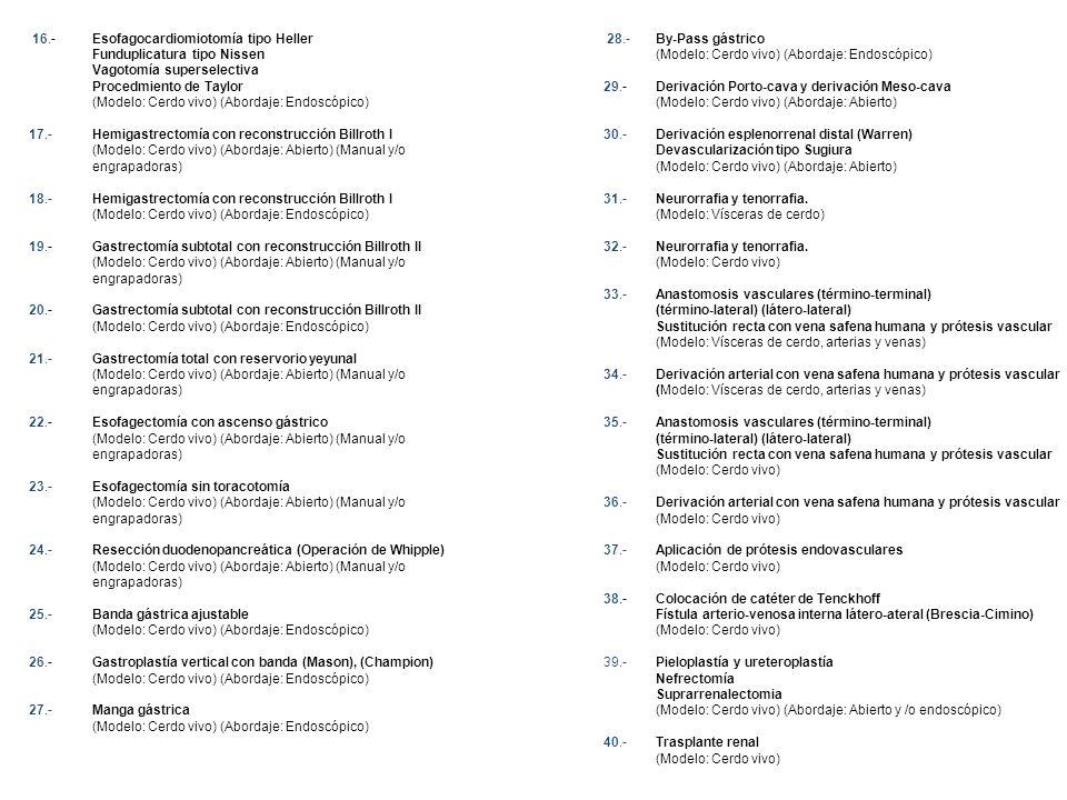 16.- Esofagocardiomiotomía tipo Heller Funduplicatura tipo Nissen Vagotomía superselectiva Procedmiento de Taylor (Modelo: Cerdo vivo) (Abordaje: Endo