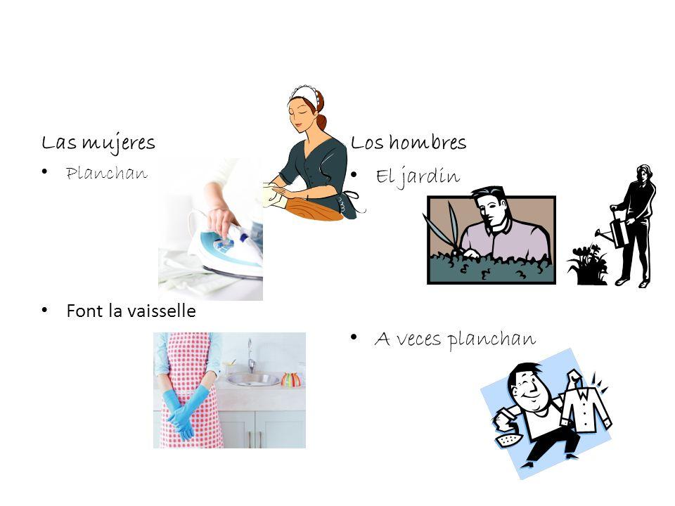 Passent laspirateur Nettoient les vitres lavan la ropa La mujer often