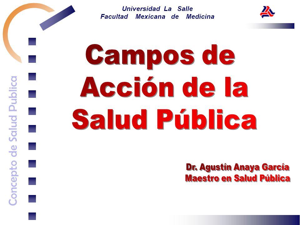 Concepto de Salud Publica Universidad La Salle Facultad Mexicana de Medicina Campos de Acción Se divide a la salud publica en dos amplios campos: Los relacionados con los problemas ambientales.