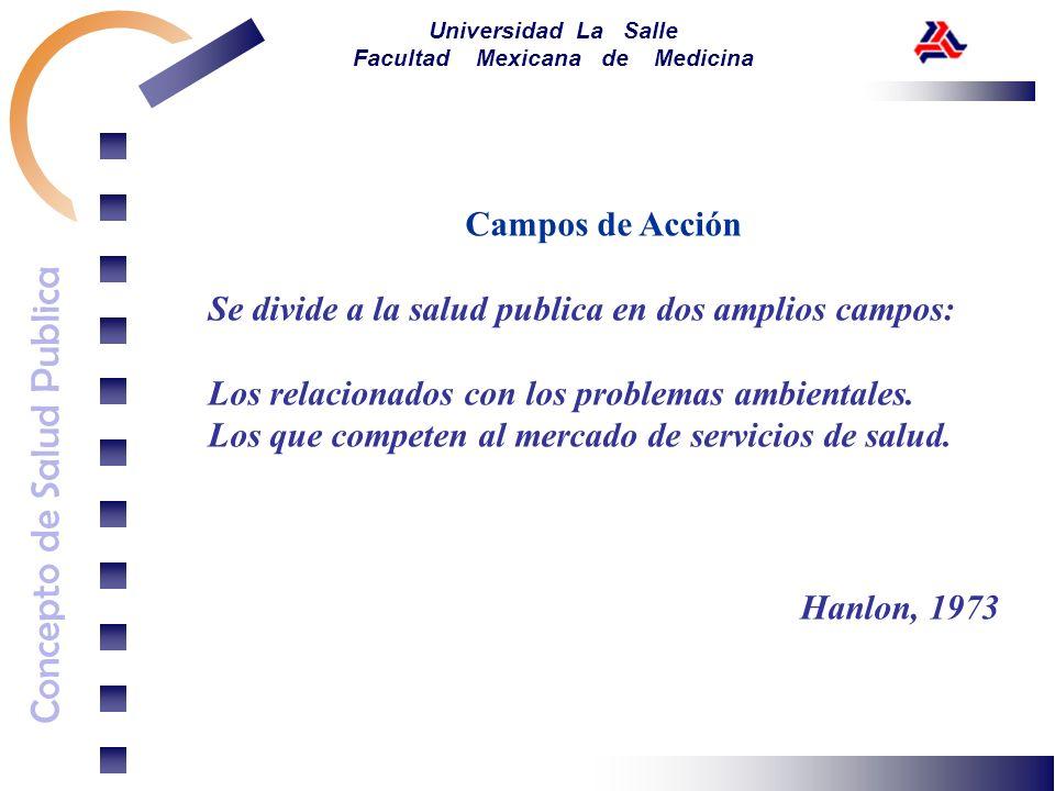 Concepto de Salud Publica Universidad La Salle Facultad Mexicana de Medicina Campos de Acción Se divide a la salud publica en dos amplios campos: Los