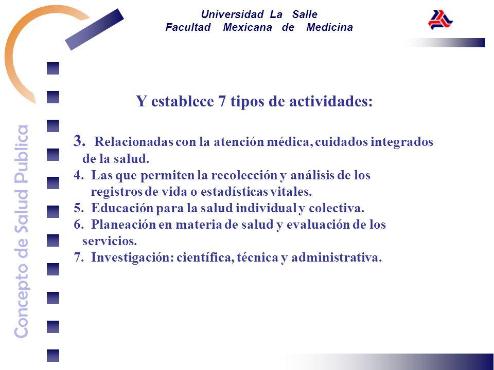 Concepto de Salud Publica Universidad La Salle Facultad Mexicana de Medicina Y establece 7 tipos de actividades: 3. Relacionadas con la atención médic