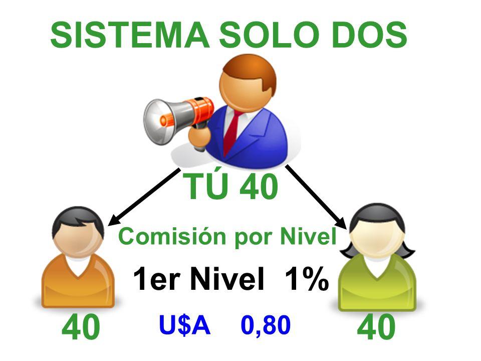 SISTEMA SOLO DOS Comisión por Nivel 1er Nivel 1% U$A 0,80 40TÚ 40