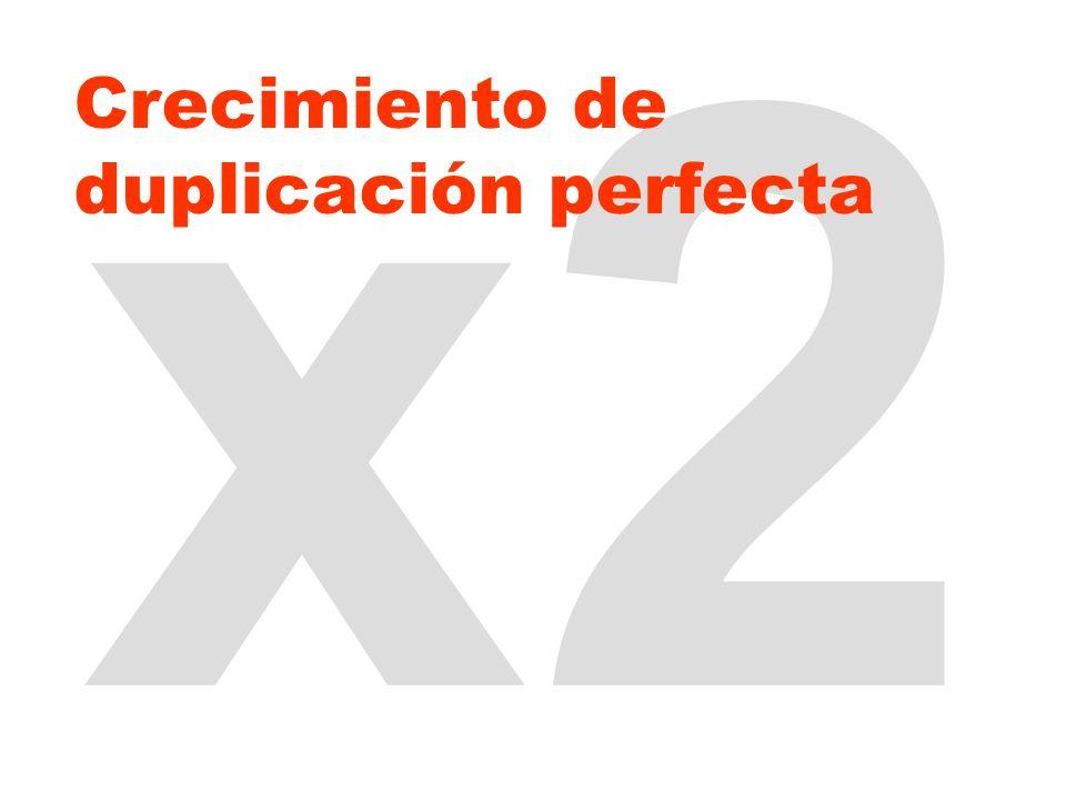 x2 Crecimiento de duplicación perfecta