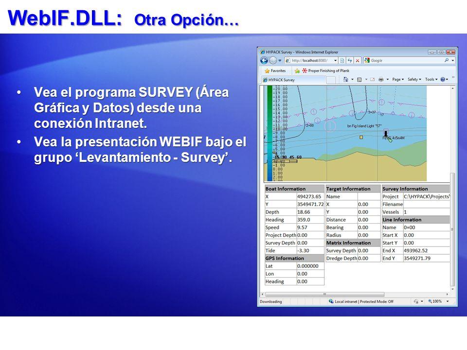 WebIF.DLL: Otra Opción… Vea el programa SURVEY (Área Gráfica y Datos) desde una conexión Intranet.Vea el programa SURVEY (Área Gráfica y Datos) desde