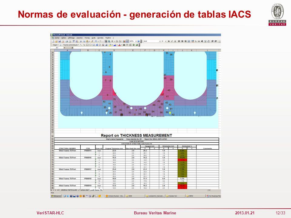 12/33 VeriSTAR-HLC Bureau Veritas Marine 2013.01.21 Normas de evaluación - generación de tablas IACS