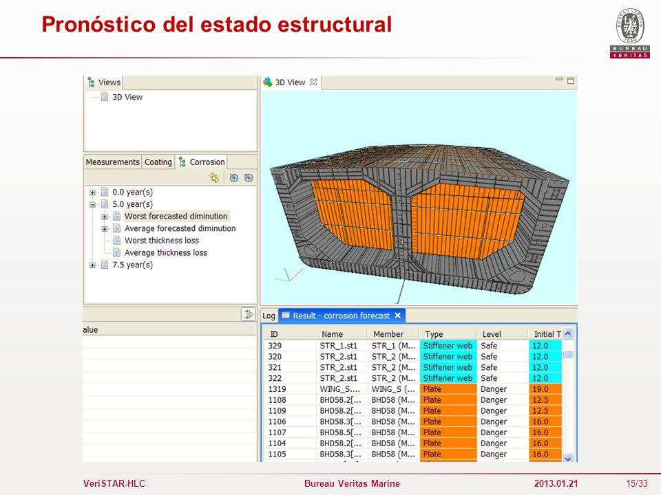 15/33 VeriSTAR-HLC Bureau Veritas Marine 2013.01.21 Pronóstico del estado estructural