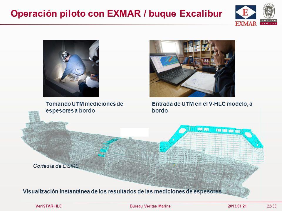22/33 VeriSTAR-HLC Bureau Veritas Marine 2013.01.21 Operación piloto con EXMAR / buque Excalibur Visualización instantánea de los resultados de las me