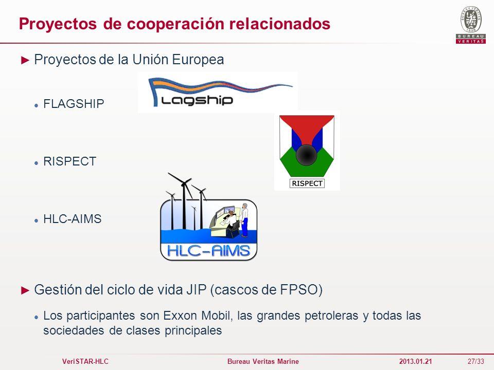 27/33 VeriSTAR-HLC Bureau Veritas Marine 2013.01.21 Proyectos de cooperación relacionados Proyectos de la Unión Europea FLAGSHIP RISPECT HLC-AIMS Gest