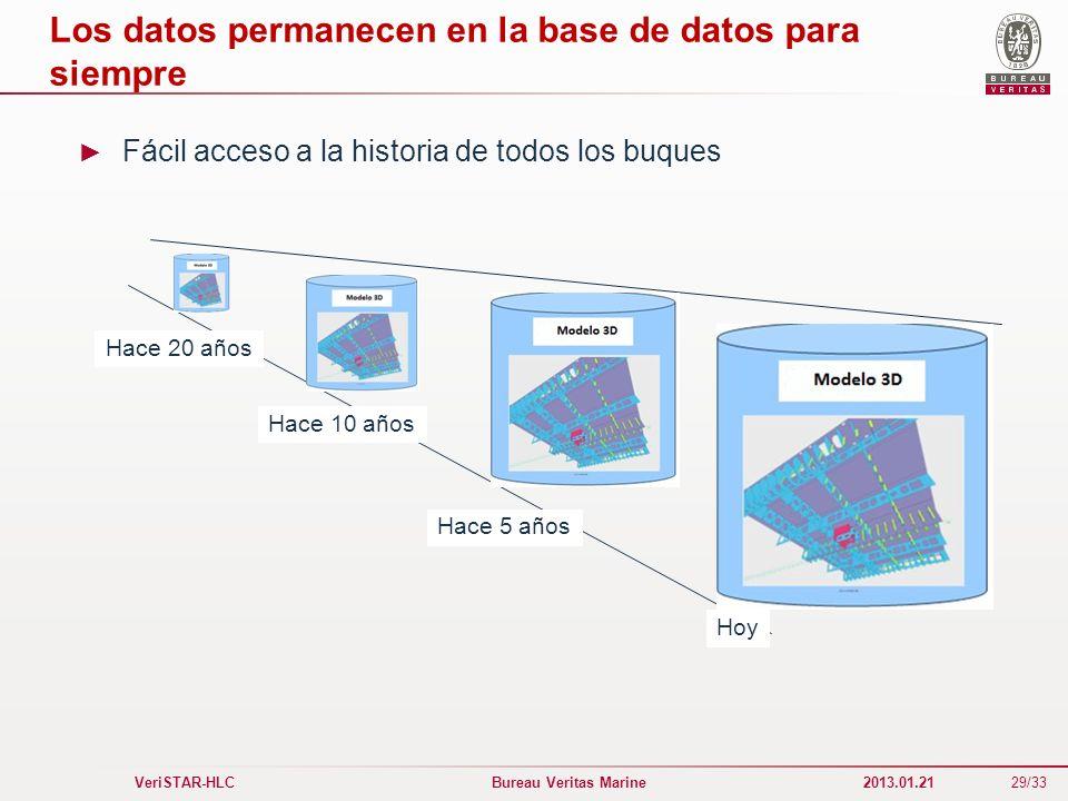29/33 VeriSTAR-HLC Bureau Veritas Marine 2013.01.21 Los datos permanecen en la base de datos para siempre Fácil acceso a la historia de todos los buqu