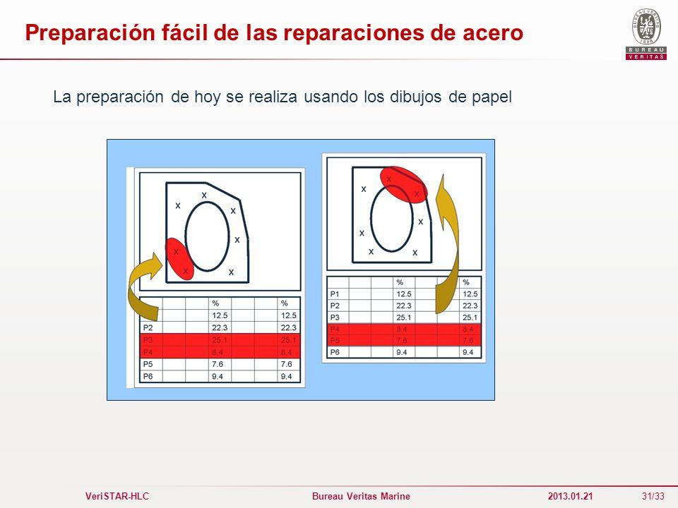 31/33 VeriSTAR-HLC Bureau Veritas Marine 2013.01.21 Preparación fácil de las reparaciones de acero La preparación de hoy se realiza usando los dibujos