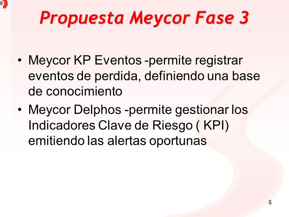5 Propuesta Meycor Fase 3 Meycor KP Eventos -permite registrar eventos de perdida, definiendo una base de conocimiento Meycor Delphos -permite gestion