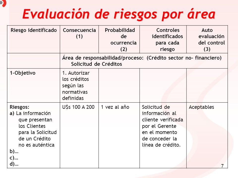 8 Evaluaciónde riesgos por área Evaluación de riesgos por área Riesgo identificadoConsecuenci a (1) Probabilidad de ocurrencia (2) Controles identificados para cada riesgo Auto evaluación del control (3) Área de responsabilidad/proceso: (Gerencia de sistemas) Seguridad de sistemas 1-Objetivo1.