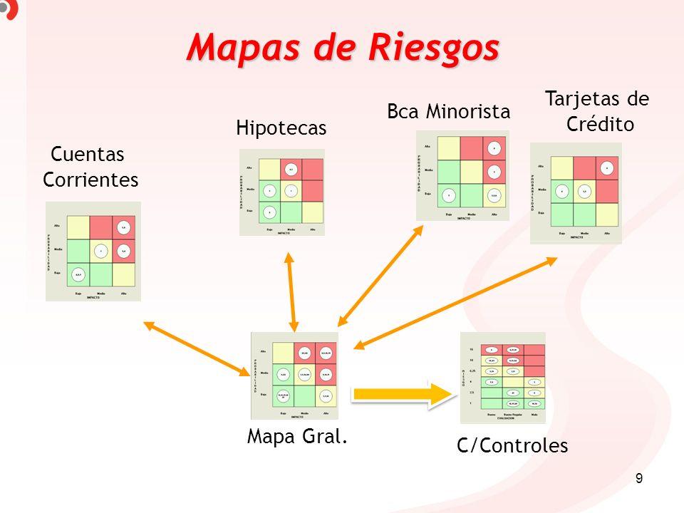 9 Cuentas Corrientes Hipotecas Bca Minorista Tarjetas de Crédito Mapa Gral. C/Controles Mapas de Riesgos