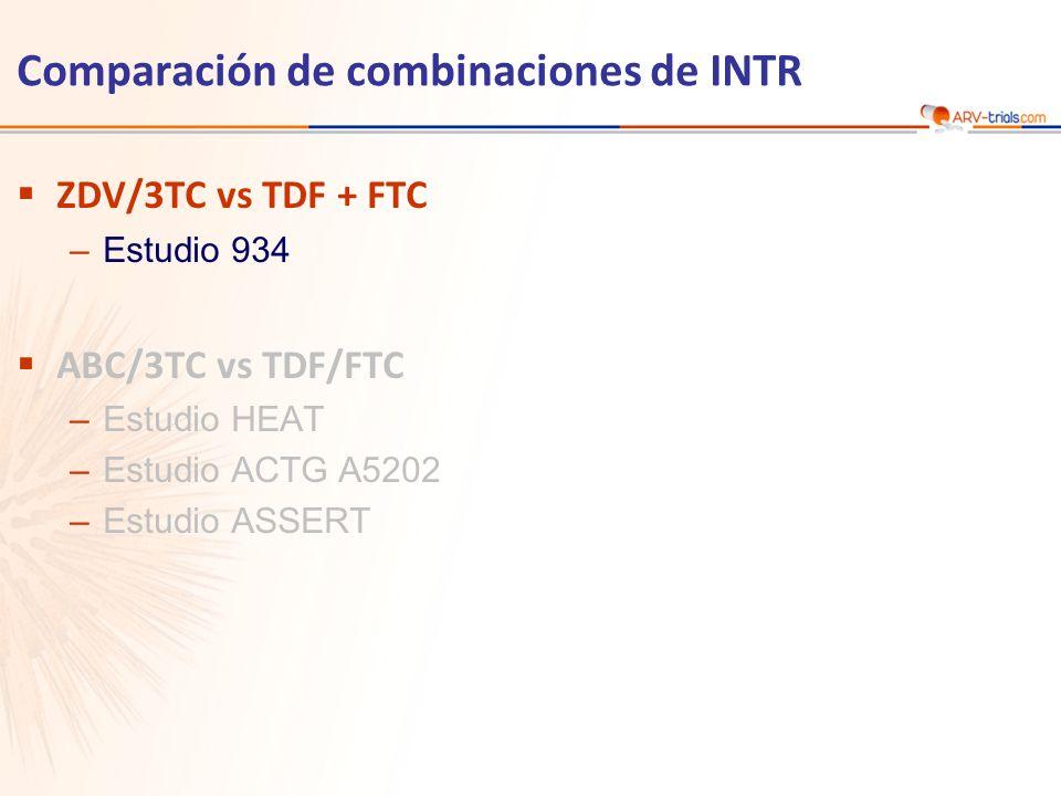 Comparación de combinaciones de INTR ZDV/3TC vs TDF + FTC –Estudio 934 ABC/3TC vs TDF/FTC –Estudio HEAT –Estudio ACTG A5202 –Estudio ASSERT
