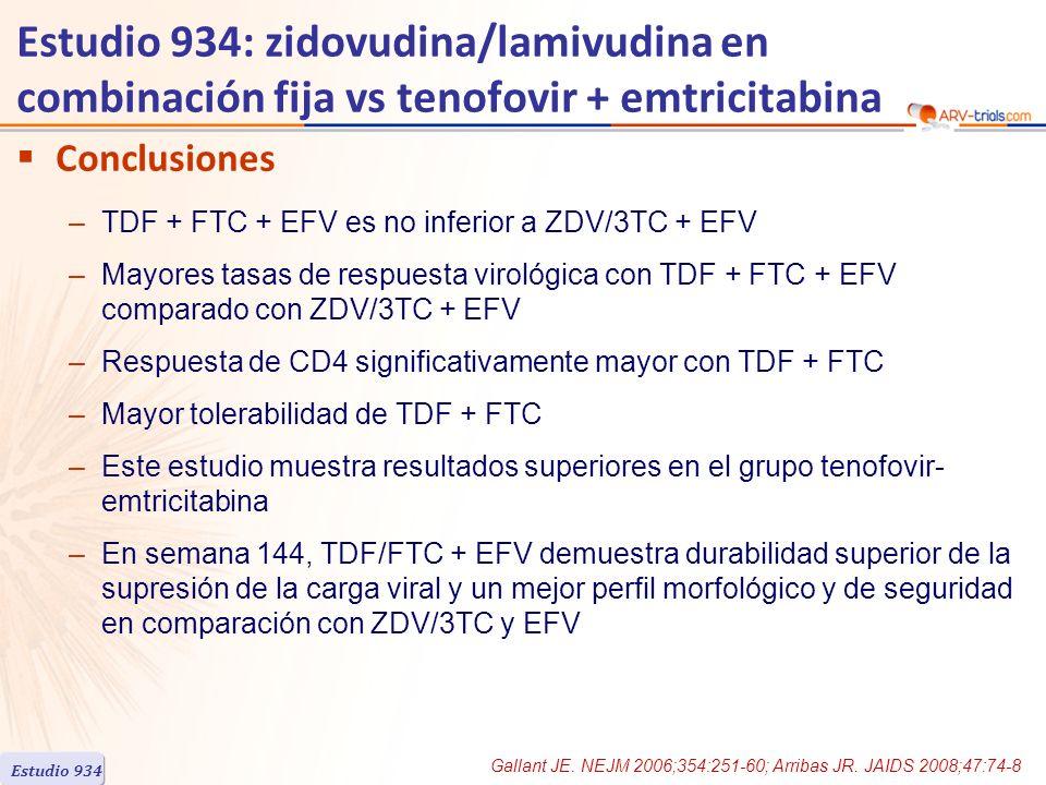 Estudio 934: zidovudina/lamivudina en combinación fija vs tenofovir + emtricitabina Conclusiones –TDF + FTC + EFV es no inferior a ZDV/3TC + EFV –Mayores tasas de respuesta virológica con TDF + FTC + EFV comparado con ZDV/3TC + EFV –Respuesta de CD4 significativamente mayor con TDF + FTC –Mayor tolerabilidad de TDF + FTC –Este estudio muestra resultados superiores en el grupo tenofovir- emtricitabina –En semana 144, TDF/FTC + EFV demuestra durabilidad superior de la supresión de la carga viral y un mejor perfil morfológico y de seguridad en comparación con ZDV/3TC y EFV Gallant JE.