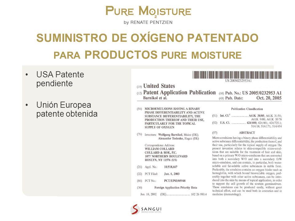 NANO TECHNOLOGY COSMETICS SUMINISTRO DE OXÍGENO PATENTADO PARA PRODUCTOS PURE MOISTURE USA Patente pendiente Unión Europea patente obtenida