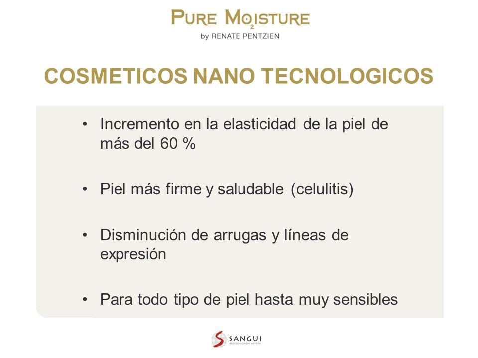 NANO TECHNOLOGY COSMETICS COSMETICOS NANO TECNOLOGICOS Incremento en la elasticidad de la piel de más del 60 % Piel más firme y saludable (celulitis)