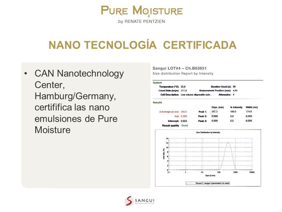 NANO TECHNOLOGY COSMETICS NANO TECNOLOGÍA CERTIFICADA CAN Nanotechnology Center, Hamburg/Germany, certififica las nano emulsiones de Pure Moisture