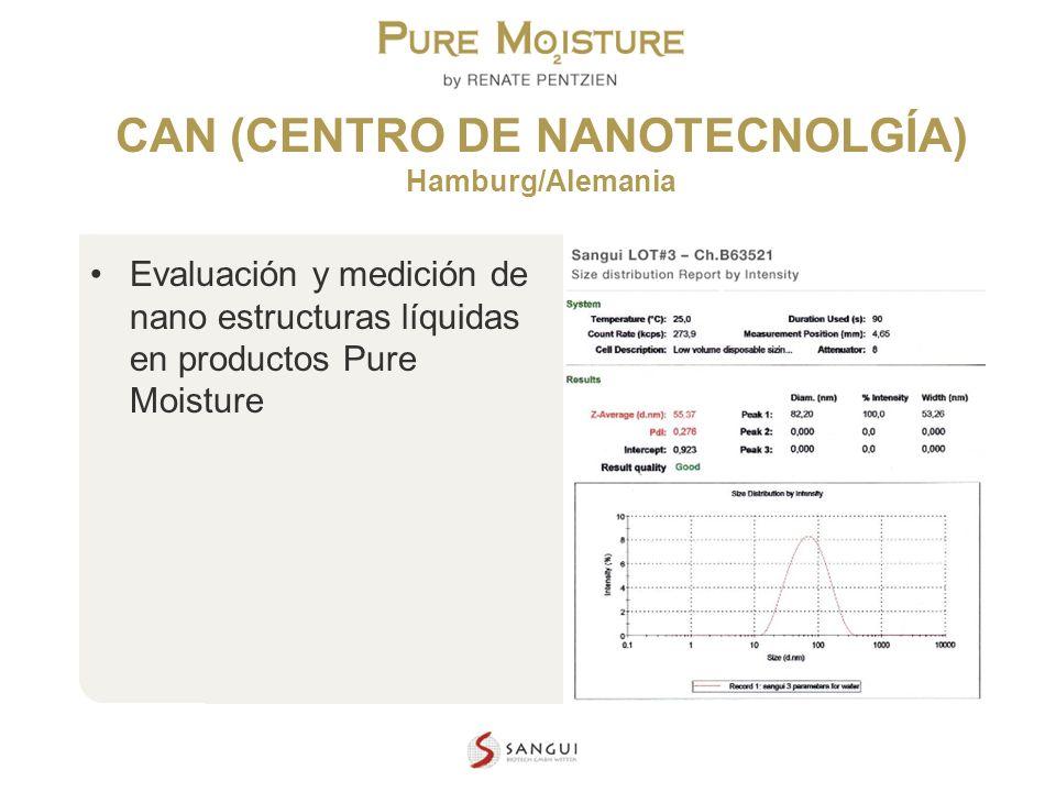 NANO TECHNOLOGY COSMETICS CAN (CENTRO DE NANOTECNOLGÍA) Hamburg/Alemania Evaluación y medición de nano estructuras líquidas en productos Pure Moisture