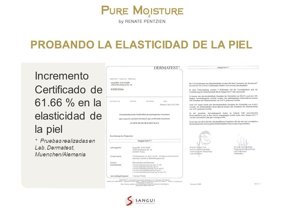 NANO TECHNOLOGY COSMETICS PROBANDO LA ELASTICIDAD DE LA PIEL Incremento Certificado de 61.66 % en la elasticidad de la piel * Pruebas realizadas en La
