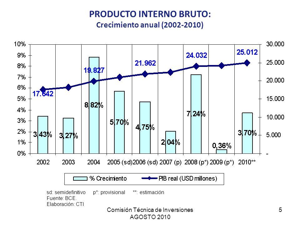 Comisión Técnica de Inversiones AGOSTO 2010 6 BALANZA COMERCIAL 2005-2010 Fuente: BCE.