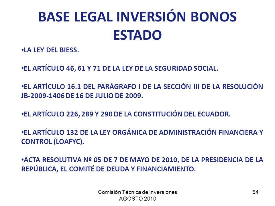 Comisión Técnica de Inversiones AGOSTO 2010 54 BASE LEGAL INVERSIÓN BONOS ESTADO LA LEY DEL BIESS. EL ARTÍCULO 46, 61 Y 71 DE LA LEY DE LA SEGURIDAD S