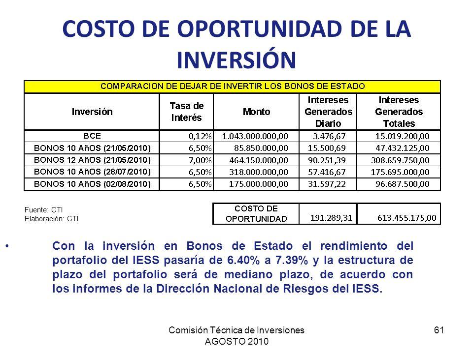 Comisión Técnica de Inversiones AGOSTO 2010 61 COSTO DE OPORTUNIDAD DE LA INVERSIÓN Fuente: CTI Elaboración: CTI Con la inversión en Bonos de Estado e