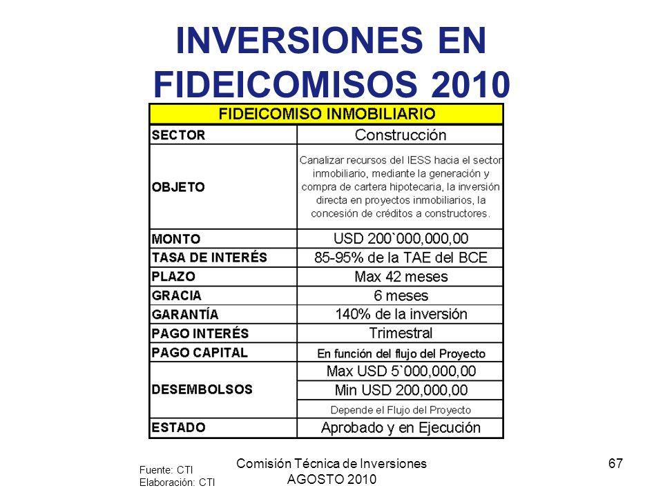 Comisión Técnica de Inversiones AGOSTO 2010 67 INVERSIONES EN FIDEICOMISOS 2010 Fuente: CTI Elaboración: CTI