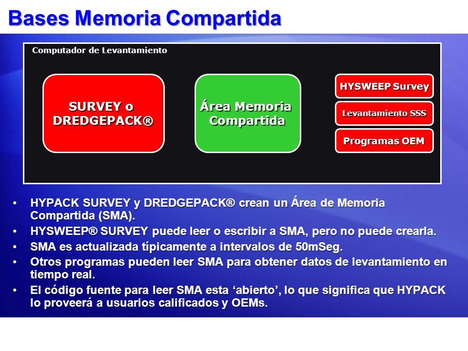 Programas Memoria Compartida Estos programas de Memoria Compartida son iniciados al hacer clic en el menú Opciones – ítem Memoria Compartida de SURVEY:Estos programas de Memoria Compartida son iniciados al hacer clic en el menú Opciones – ítem Memoria Compartida de SURVEY: –Visor - Viewer –Salida - Output –Salida NMEA - NMEA Output –Odómetro - Odometer –3DTV –Matriz 3DTV: solo en DREDGEPACK –Grafica MRU - Graphical MRU