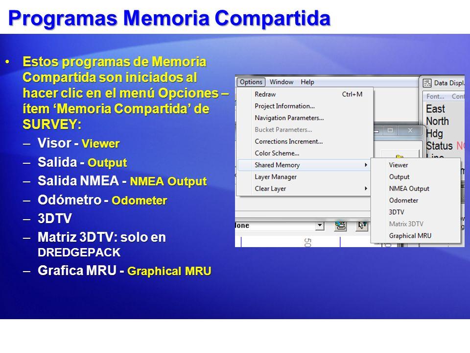 VISOR SM Usado para mostrar la información disponible de Memoria Compartida.Usado para mostrar la información disponible de Memoria Compartida.