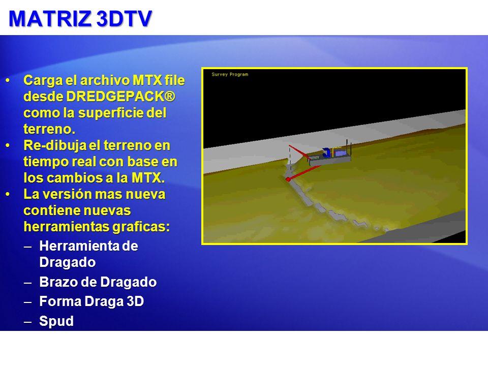 GRAFICA MRU Provee una presentación tipo avión del heave, cabeceo, rolido y rumbo.Provee una presentación tipo avión del heave, cabeceo, rolido y rumbo.