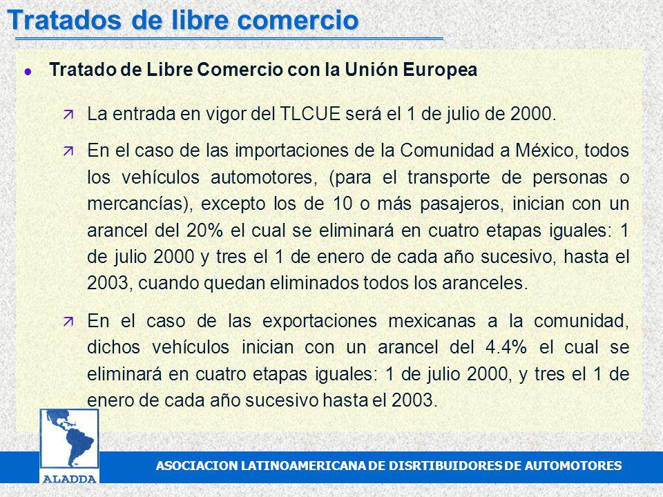 ASOCIACION MEXICANA DE DISTRIBUIDORES DE AUTOMOTORES, A.C. Tratados de libre comercio ä Desde la entrada en vigor del TLCAN, Estados Unidos y Canadá e