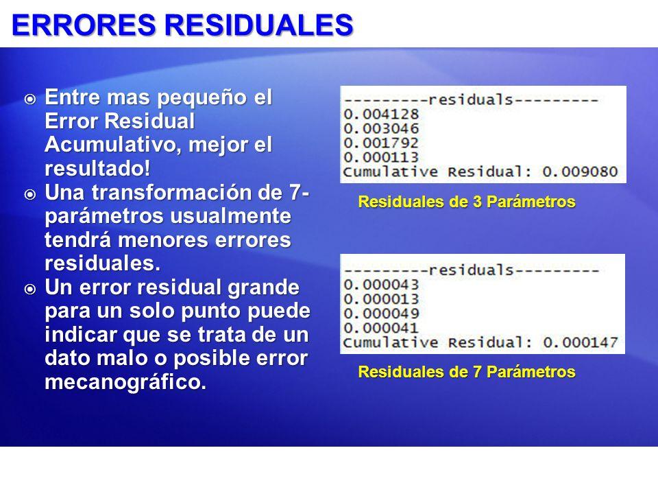 ERRORES RESIDUALES Residuales de 3 Parámetros Residuales de 7 Parámetros Entre mas pequeño el Error Residual Acumulativo, mejor el resultado.