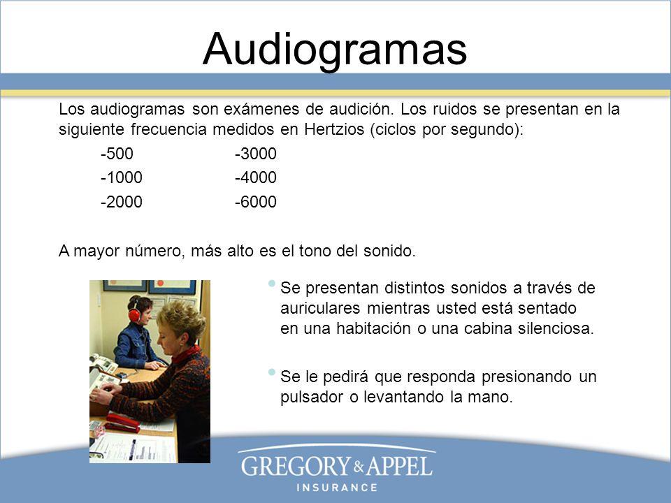 Resultados del audiograma Los resultados de su audiograma se registran y se comparan a su audiograma de línea de fondo.