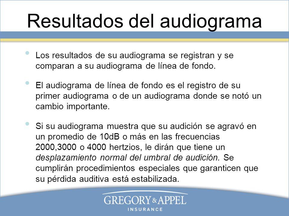 Desplazamiento normal del umbral de audición: STS Si usted tiene un desplazamiento normal del umbral de audición (Standard threshold shift, STS), puede haber sufrido una pérdida de la audición inducida por el ruido.