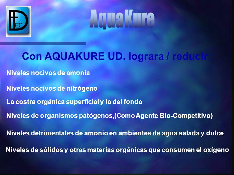 Niveles de sólidos y otras materias orgánicas que consumen el oxígeno Con AQUAKURE UD. lograra / reducir: Niveles nocivos de amonia Niveles nocivos de