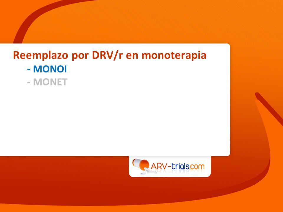 Diseño Objetivo –No inferioridad en la proporción de pacientes con tratamiento exitoso a S48 (por protocolo y análisis ITT) ; límite inferior del IC 90% de dos colas para la diferencia = -10%, poder 80% –Fallo de tratamiento : fallo virológico (2 HIV-1 RNA > 400 c/mL consecutivos o 1 valor > 400 c/mL sin posibilidad de confirmación), modificación de tratamiento o discontinuación DRV/r 600/100 mg BID + 2 INTRs DRV/r 600/100 mg BID Randomización* 1 : 1 Etiqueta abierta 242 pacientes HIV+ > 18 años en 2 INTRs + (IP o NNRTI) o 3 INTRs Naïve de darunavir No historia de virológica fallo en IP HIV-1 RNA 18 meses y < 50 c/mL al cribado Exclusión de pacientes con hepatitis B N = 112 N = 113 S96 * Randomización si HIV-1 RNA a S-4 < 50 c/mL y no toxicidad por DRV ; randomización fue estratificada en HIV-1 RNA < o 100 000 c/mL previo al primer tratamiento ARV Estudio MONOI: Reemplazo por DRV/r BID monoterapia Katlama C, AIDS 2010;24:2365-74 MONOI DRV/r 600/100 mg BID + 2 INTRs 8 semanas fase de inducción S-8 S-4 DRV/r 800/100 mg QD S48 DRV/r 800/100 mg QD + 2 INTRs