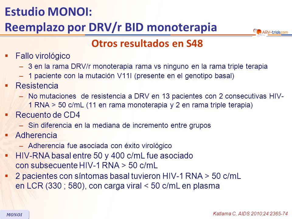 DRV/r + 2 INTRs DRV/r monoterapia Eventos limitantes del tratamiento Desordenes del SNC02 Aminotransferasa hepática > 5 LSN*10 Lipodistrofia11 Hiperglucemia01 Hipertrigliceridemia10 Diarrea10 Astenia10 Eventos clinicos grado 3 o 4 Cualquier nuevo signo o sintoma11 (10%)13 (12%) Eventos infectologicos23 Eventos cardiovasculares21 Anomalías de laboratorio grado 3 o 4 Aminotransferasa hepática > 5 LSN*21 Creatine kinasa > 5 LSN*10 Triglicéridos (ayuno) > 750 mg/dL01 Colesterol (ayuno) > 400 mg/dL10 Estudio MONOI: Reemplazo por DRV/r BID monoterapia Katlama C, AIDS 2010;24:2365-74 MONOI Eventos adversos * LSN: Limite superior normal