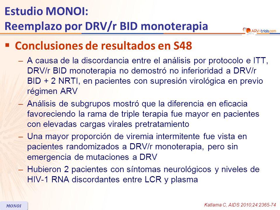 Estudio MONOI: Reemplazo por DRV/r BID monoterapia Marcelin AG, CROI 2011, Abs.533 MONOI Proporción de pacientes libres de rebote virológico (2 consecutivas cargas virales > 50 c/mL) 0244872 0 0,2 0,4 0,6 0,8 1 96 Semanas DRV/r monoterapia 2 INTRs + DRV/r p = 0.004