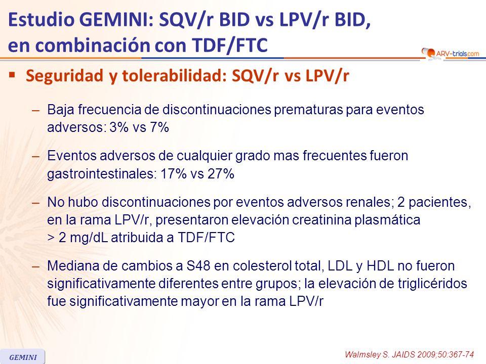Estudio GEMINI: SQV/r BID vs LPV/r BID, en combinación con TDF/FTC Seguridad y tolerabilidad: SQV/r vs LPV/r –Baja frecuencia de discontinuaciones prematuras para eventos adversos: 3% vs 7% –Eventos adversos de cualquier grado mas frecuentes fueron gastrointestinales: 17% vs 27% –No hubo discontinuaciones por eventos adversos renales; 2 pacientes, en la rama LPV/r, presentaron elevación creatinina plasmática > 2 mg/dL atribuida a TDF/FTC –Mediana de cambios a S48 en colesterol total, LDL y HDL no fueron significativamente diferentes entre grupos; la elevación de triglicéridos fue significativamente mayor en la rama LPV/r Walmsley S.
