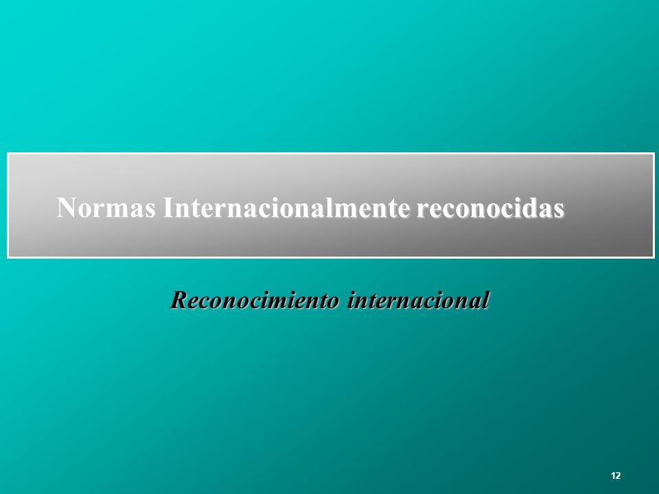 12 Normas Internacionalmente reconocidas Reconocimiento internacional