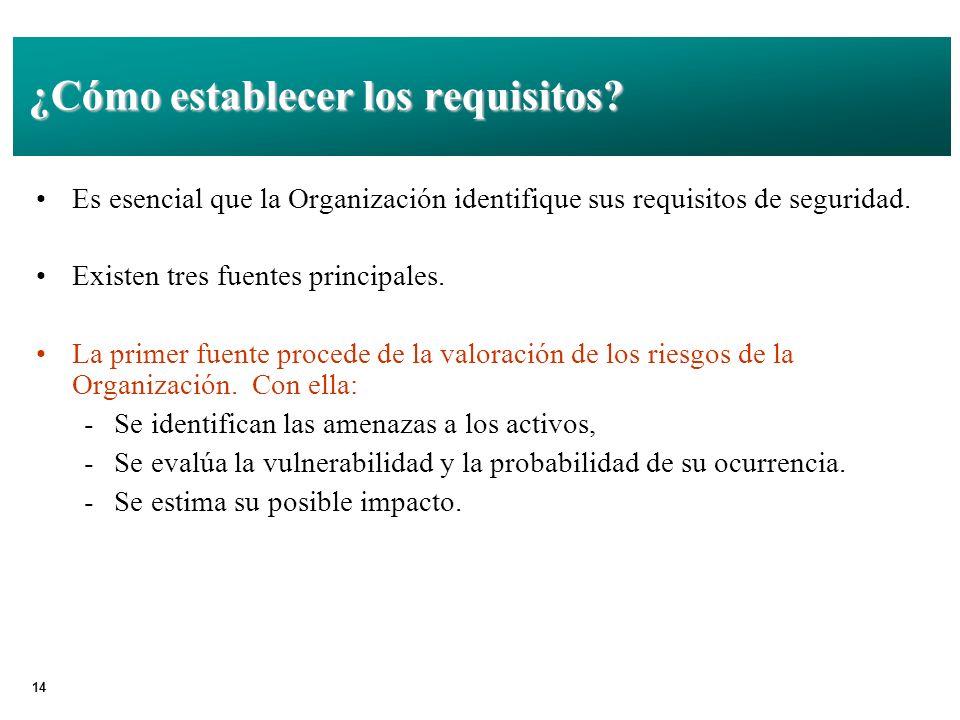 14 ¿Cómo establecer los requisitos.
