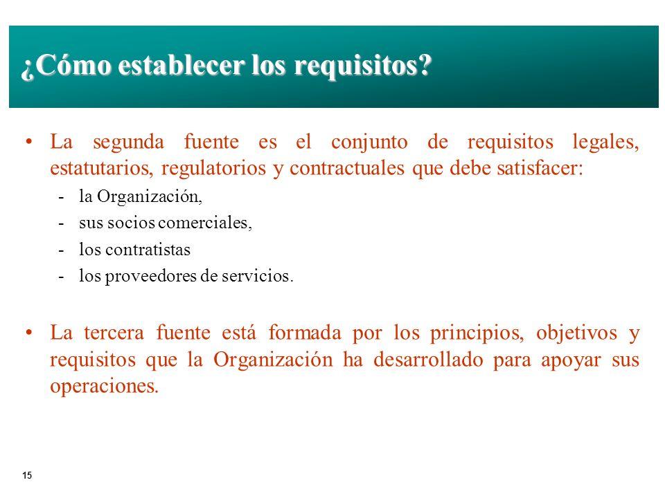 15 ¿Cómo establecer los requisitos.