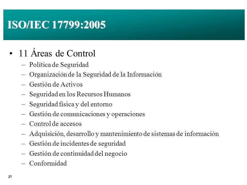 21 ISO/IEC 17799:2005 11 Áreas de Control –Política de Seguridad –Organización de la Seguridad de la Información –Gestión de Activos –Seguridad en los Recursos Humanos –Seguridad física y del entorno –Gestión de comunicaciones y operaciones –Control de accesos –Adquisición, desarrollo y mantenimiento de sistemas de información –Gestión de incidentes de seguridad –Gestión de continuidad del negocio –Conformidad