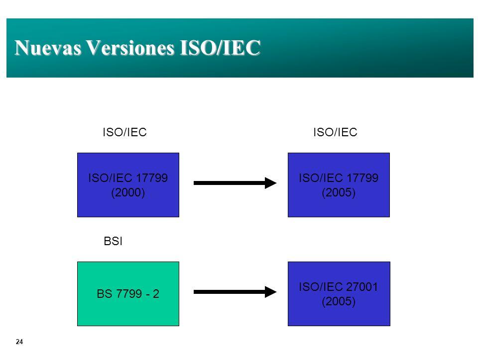 24 Nuevas Versiones ISO/IEC ISO/IEC 17799 (2000) ISO/IEC ISO/IEC 17799 (2005) ISO/IEC BSI BS 7799 - 2 ISO/IEC 27001 (2005)