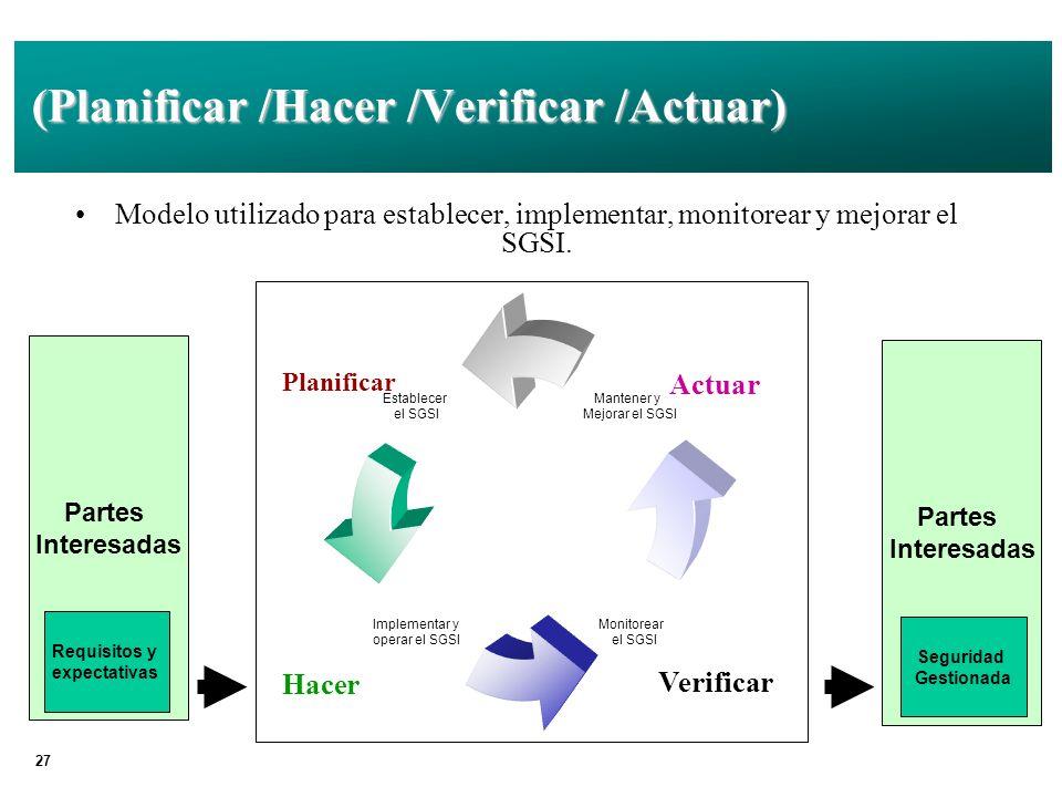 27 (Planificar /Hacer /Verificar /Actuar) Modelo utilizado para establecer, implementar, monitorear y mejorar el SGSI.