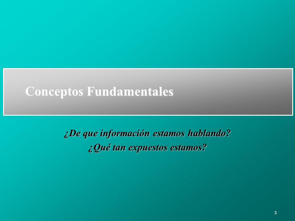 3 Conceptos Fundamentales ¿De que información estamos hablando? ¿Qué tan expuestos estamos?
